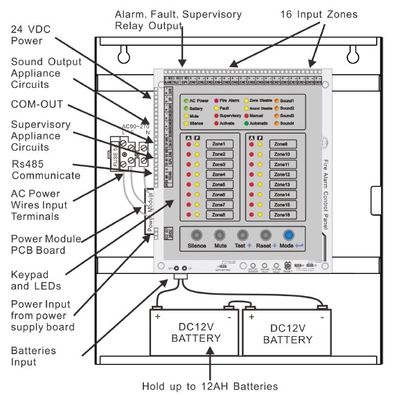wiring diagram panel alarm wiring image wiring diagram non addressable fire alarm system wiring diagram wiring diagram on wiring diagram panel alarm