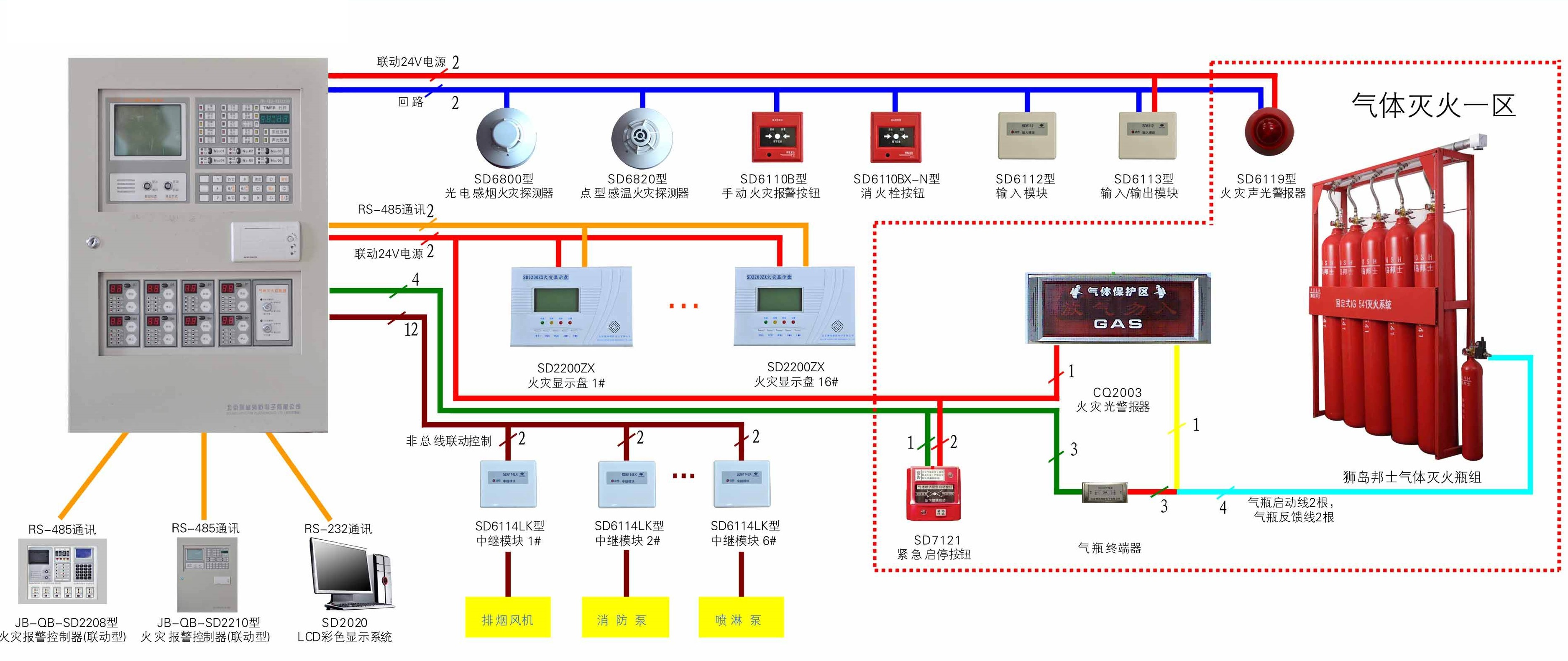 fire alarm controller karr alarm 2040 wiring diagram wiring diagram and schematic design karr 2040a wiring diagram at bakdesigns.co